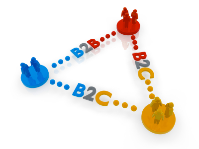 Image result for b2c b2b